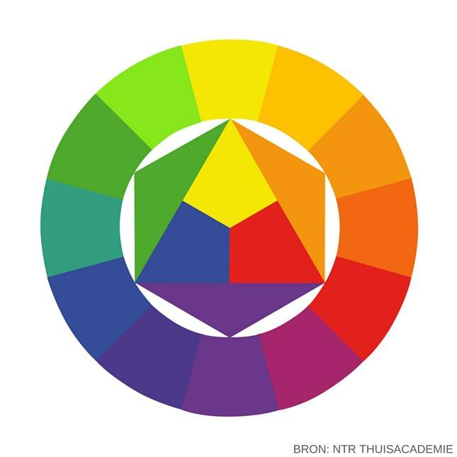 Interieur kleuren hoe kies je de perfecte kleur for Interieur kleurencombinaties